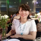 Thuy Dung Tran's picture